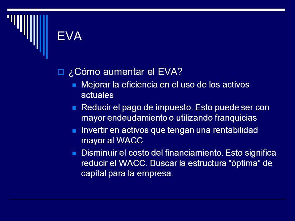 EVA ¿Cómo aumentar el EVA