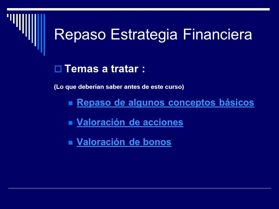 Repaso Estrategia Financiera