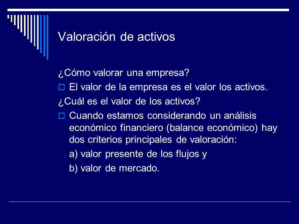 Valoración de activos ¿Cómo valorar una empresa