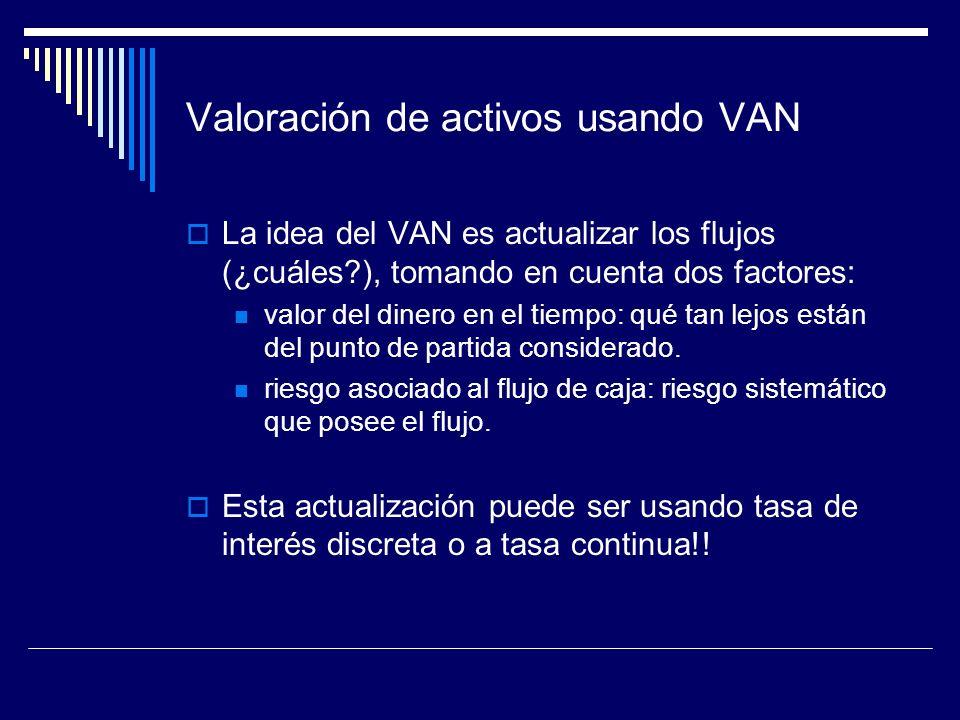 Valoración de activos usando VAN
