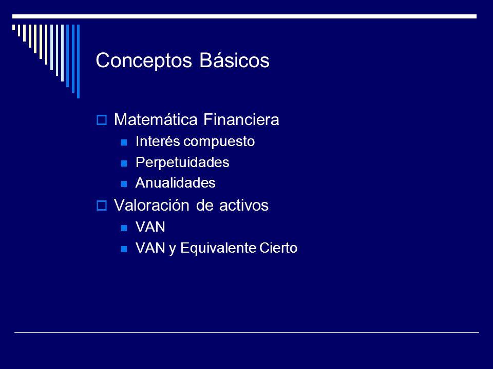 Conceptos Básicos Matemática Financiera Valoración de activos