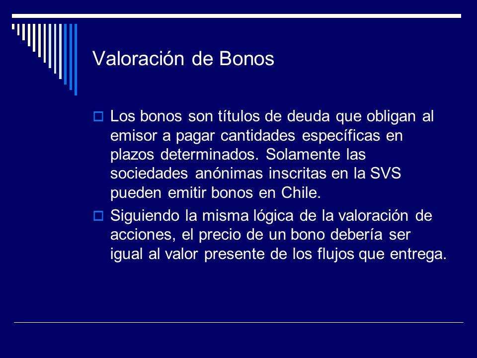 Valoración de Bonos