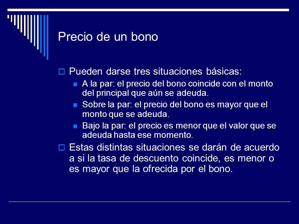 Precio de un bono Pueden darse tres situaciones básicas: