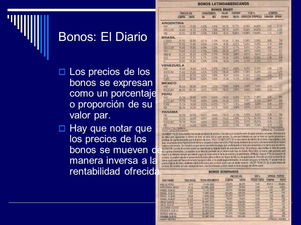 Bonos: El Diario Los precios de los bonos se expresan como un porcentaje o proporción de su valor par.