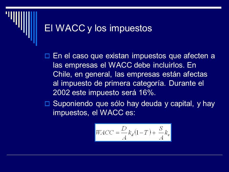El WACC y los impuestos