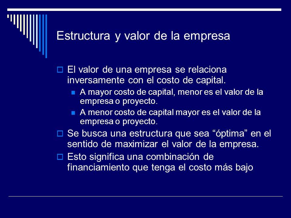 Estructura y valor de la empresa