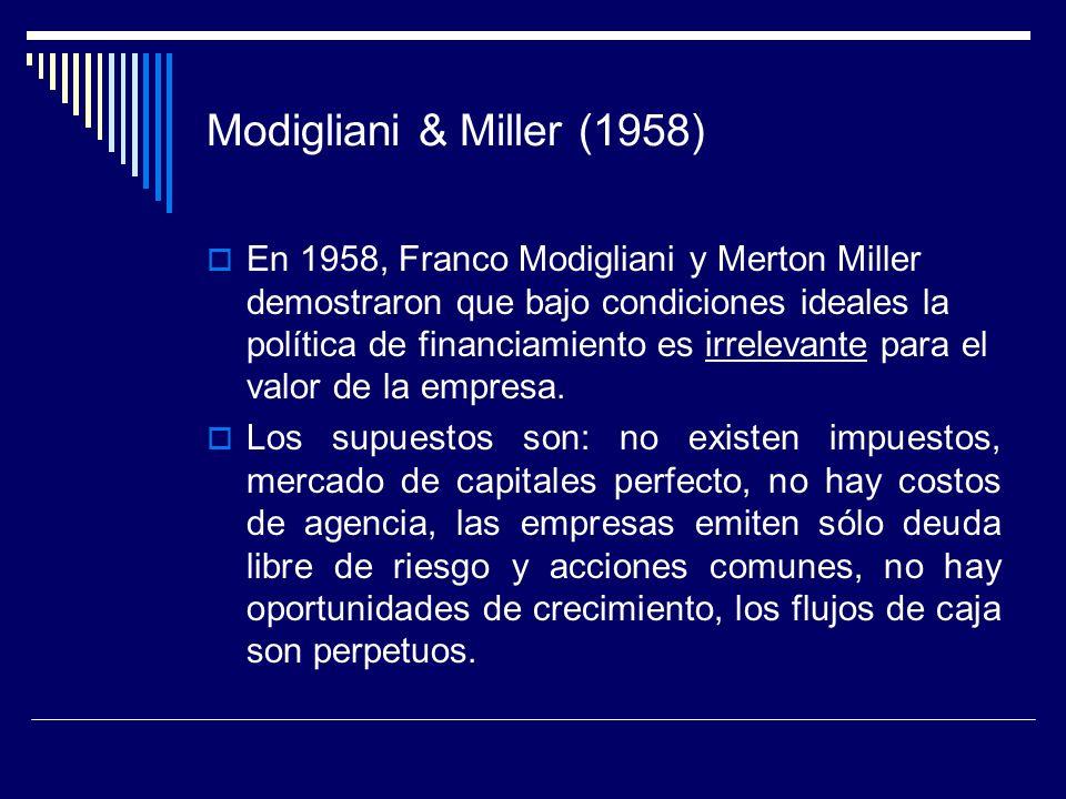Modigliani & Miller (1958)