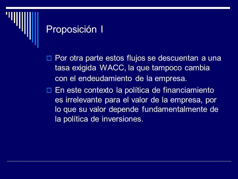Proposición I Por otra parte estos flujos se descuentan a una tasa exigida WACC, la que tampoco cambia con el endeudamiento de la empresa.