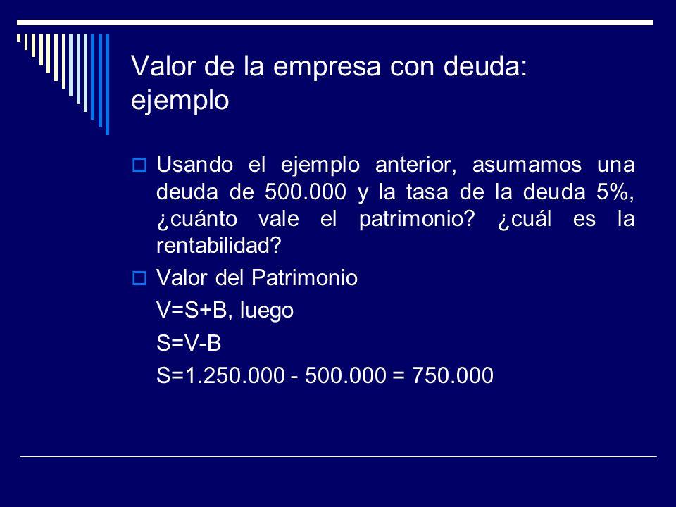 Valor de la empresa con deuda: ejemplo