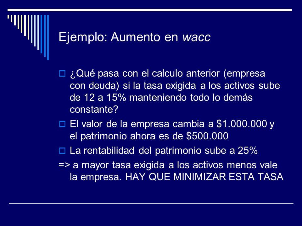 Ejemplo: Aumento en wacc