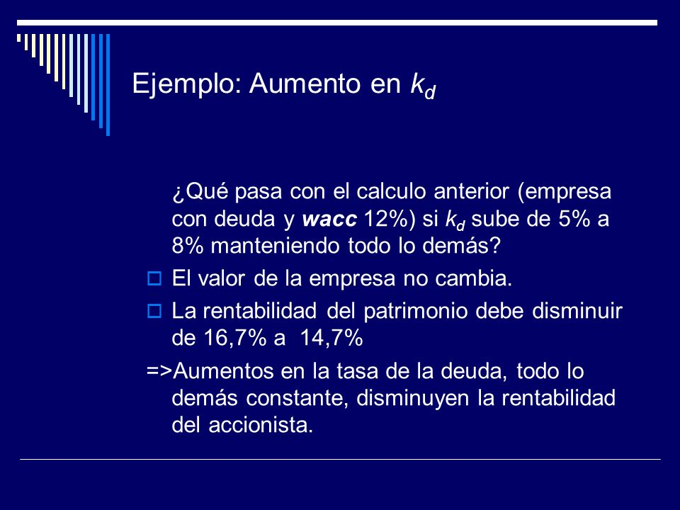 Ejemplo: Aumento en kd ¿Qué pasa con el calculo anterior (empresa con deuda y wacc 12%) si kd sube de 5% a 8% manteniendo todo lo demás