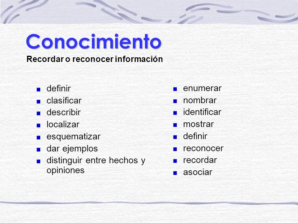 Conocimiento enumerar clasificar nombrar describir identificar