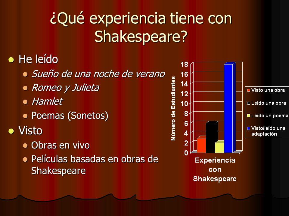¿Qué experiencia tiene con Shakespeare