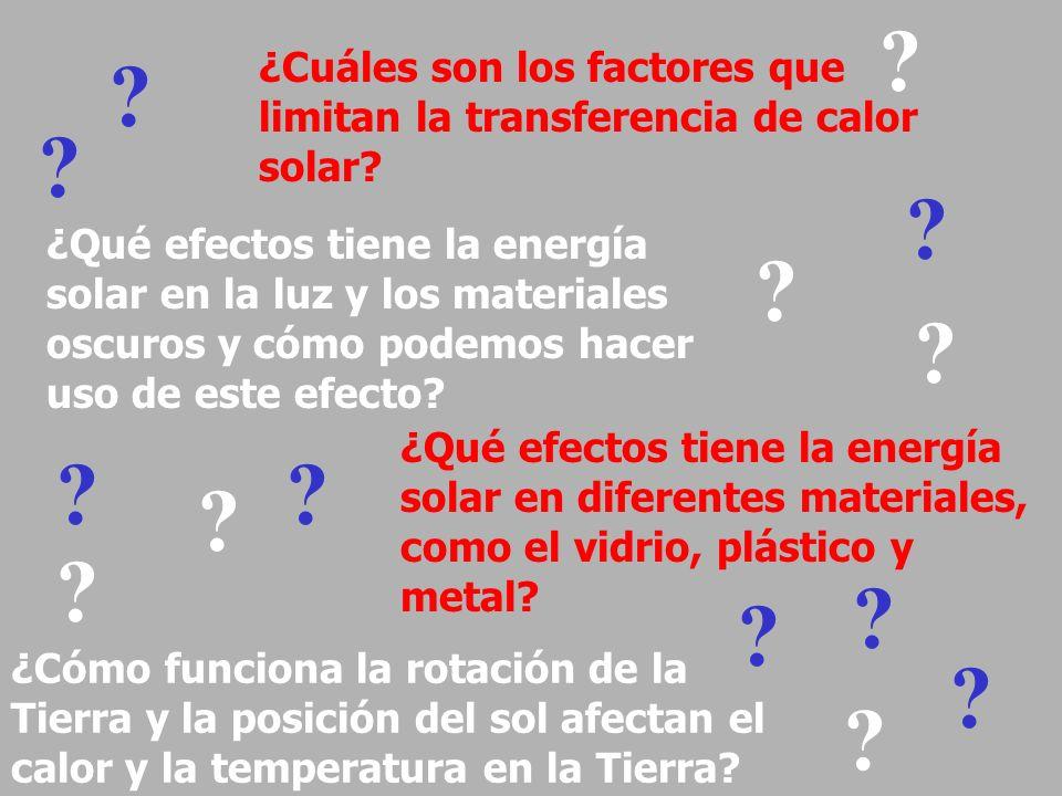 ¿Cuáles son los factores que limitan la transferencia de calor solar