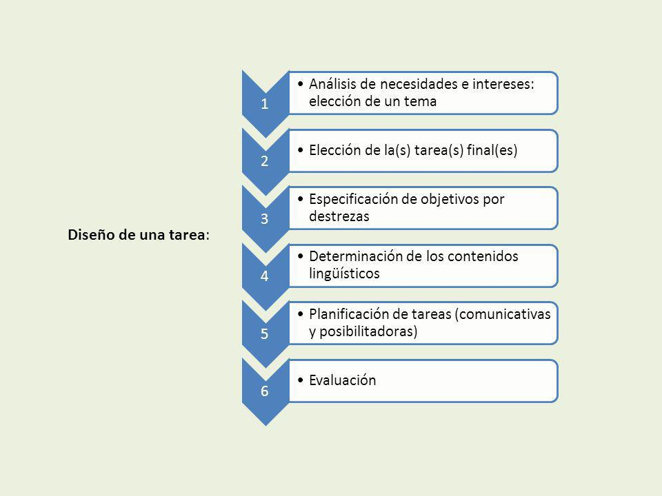 1 Análisis de necesidades e intereses: elección de un tema. 2. Elección de la(s) tarea(s) final(es)