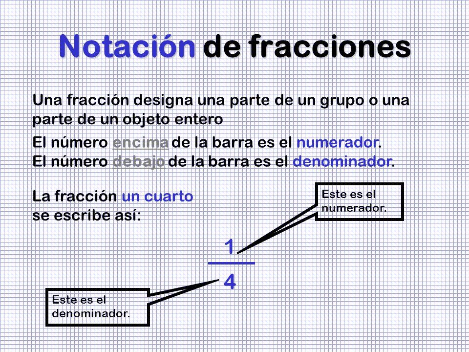 Notación de fracciones