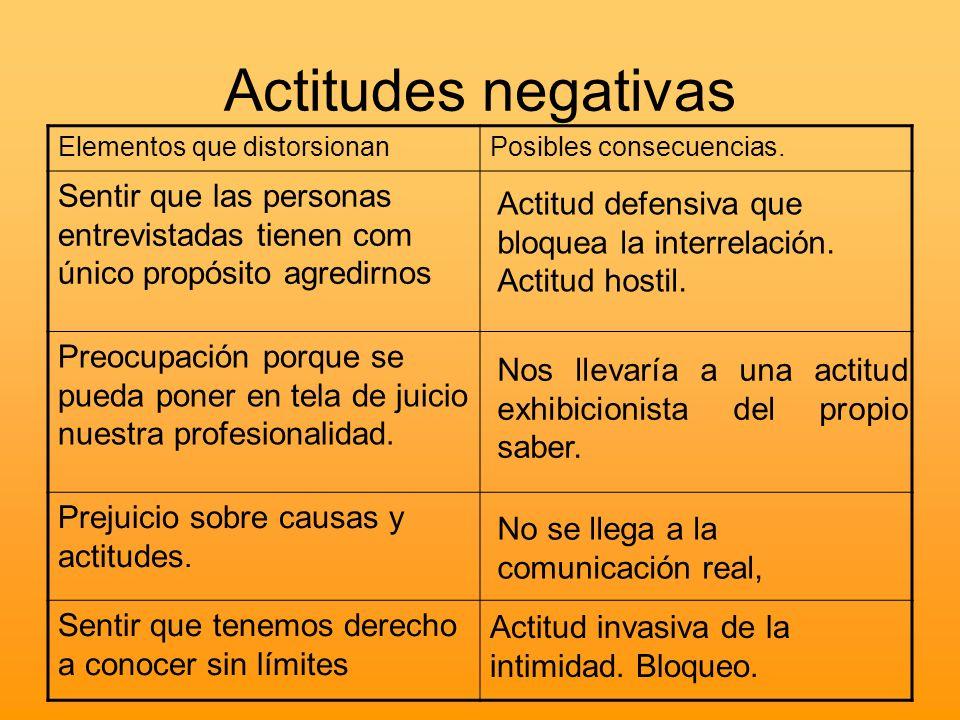 Actitudes negativas Elementos que distorsionan. Posibles consecuencias. Sentir que las personas entrevistadas tienen com único propósito agredirnos.