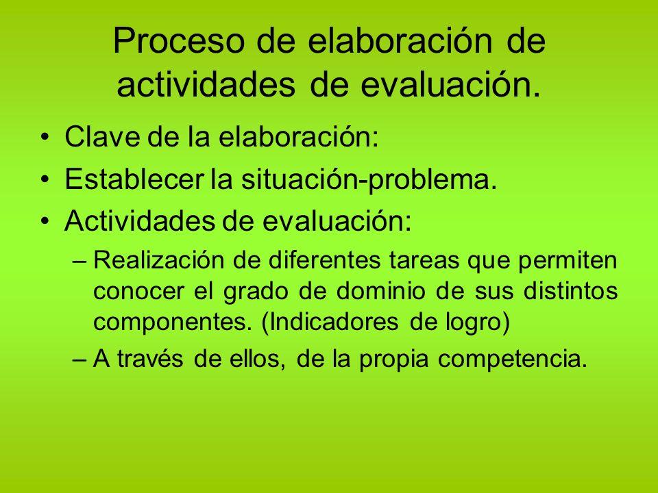 Proceso de elaboración de actividades de evaluación.