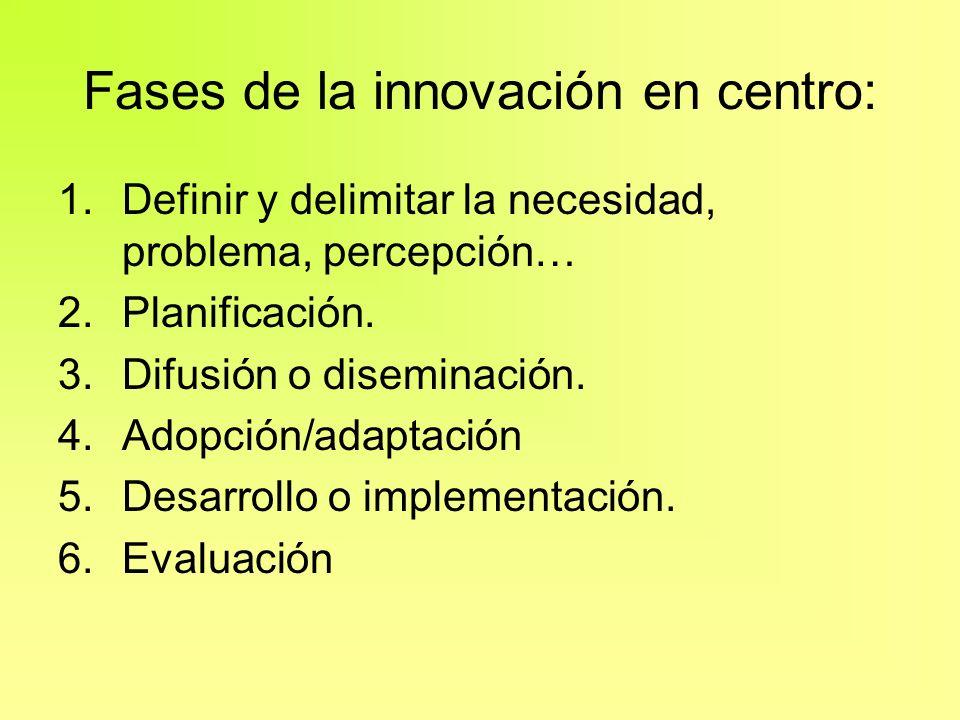 Fases de la innovación en centro: