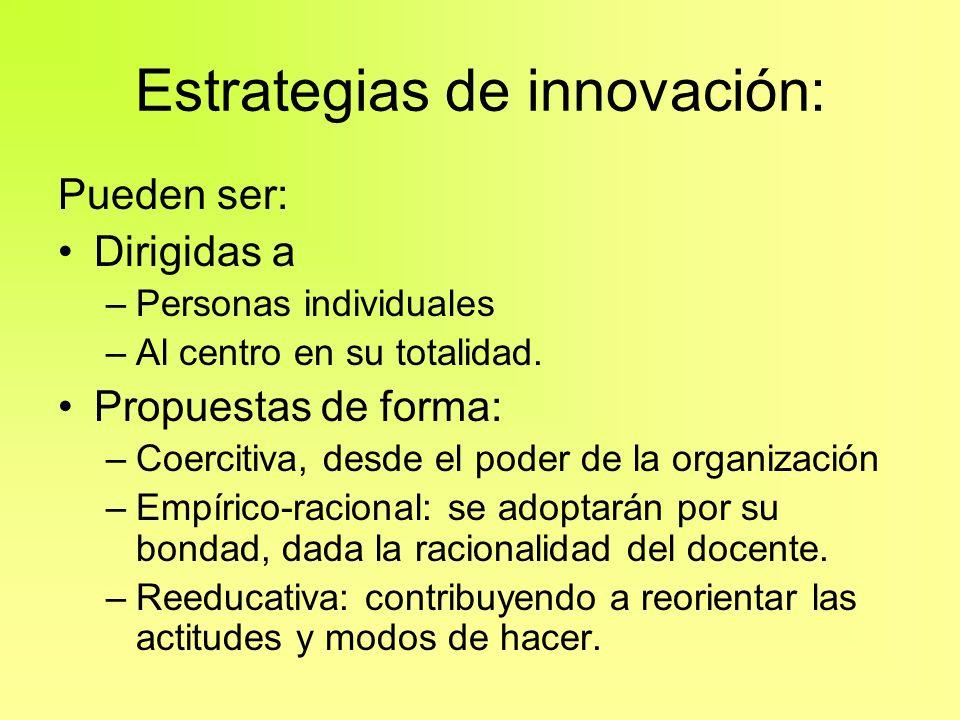 Estrategias de innovación: