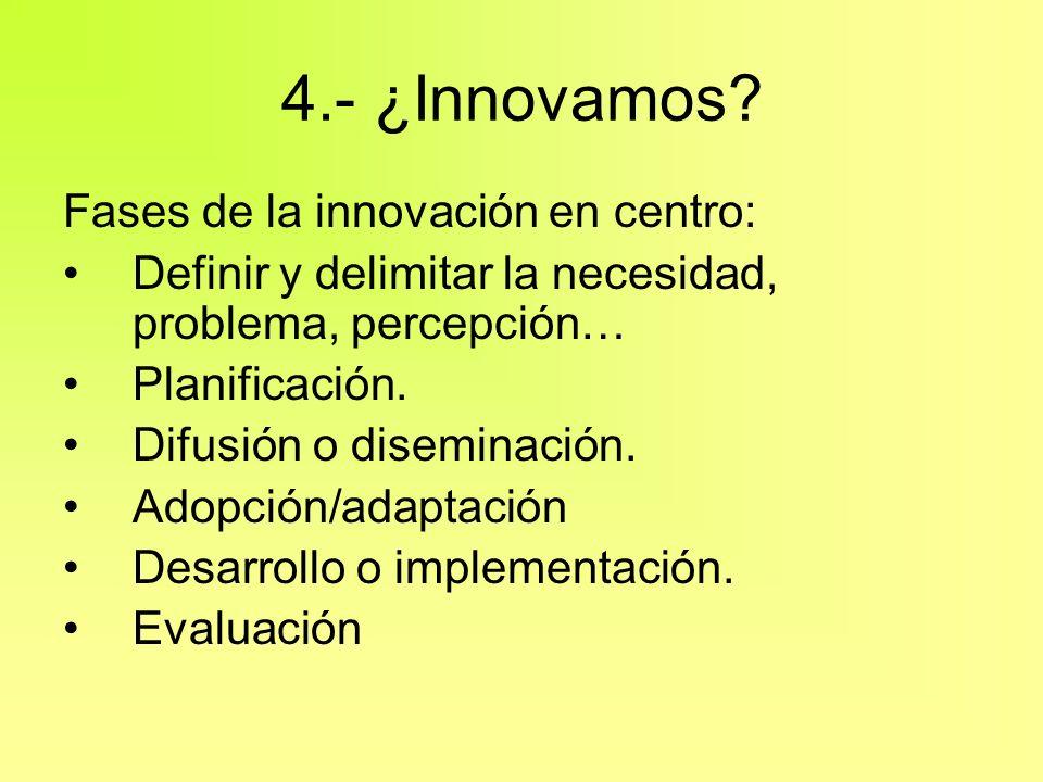 4.- ¿Innovamos Fases de la innovación en centro: