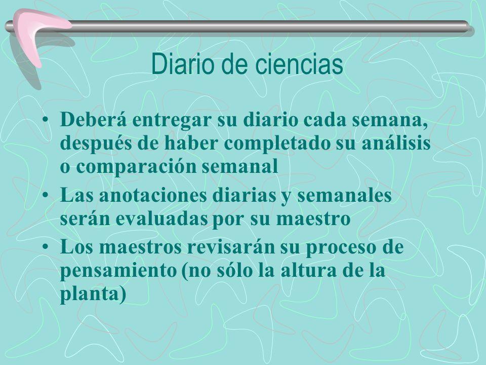 Diario de ciencias Deberá entregar su diario cada semana, después de haber completado su análisis o comparación semanal.