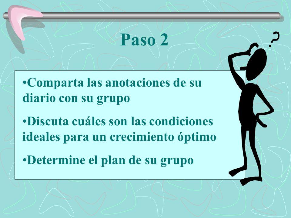 Paso 2 Comparta las anotaciones de su diario con su grupo