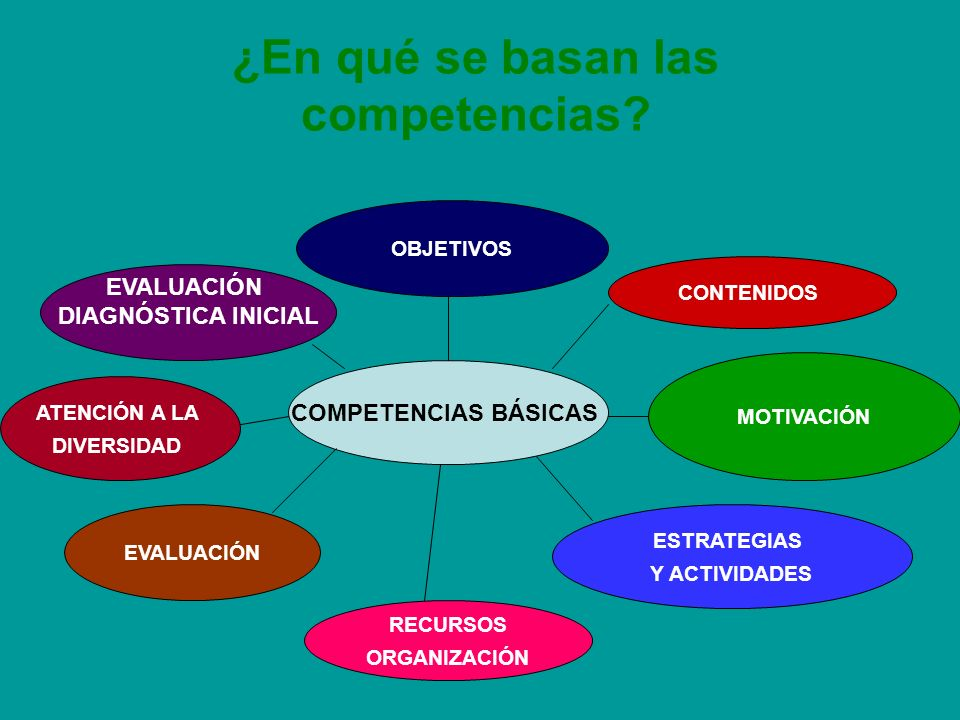 ¿En qué se basan las competencias