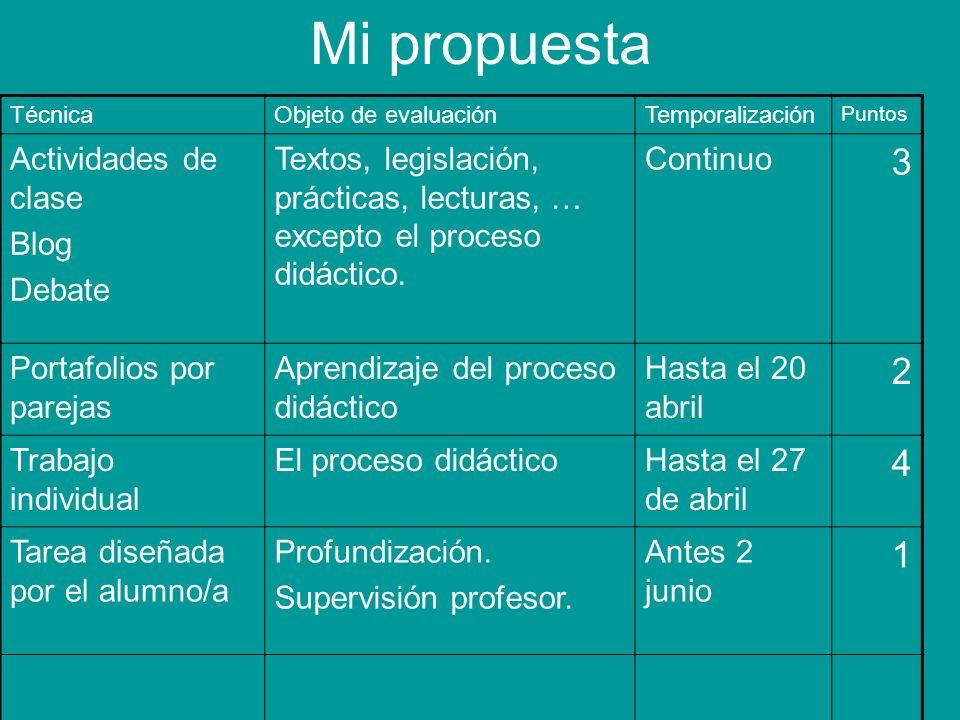 Mi propuesta 3 2 4 1 Actividades de clase Blog Debate