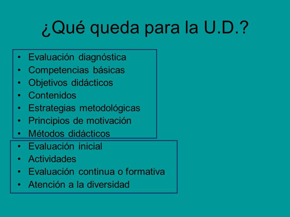 ¿Qué queda para la U.D. Evaluación diagnóstica Competencias básicas