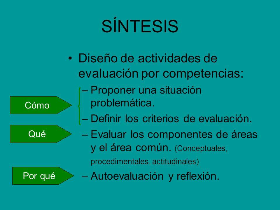 SÍNTESIS Diseño de actividades de evaluación por competencias:
