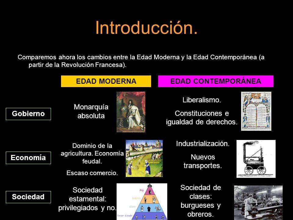 Introducción. EDAD MODERNA EDAD CONTEMPORÁNEA Liberalismo.
