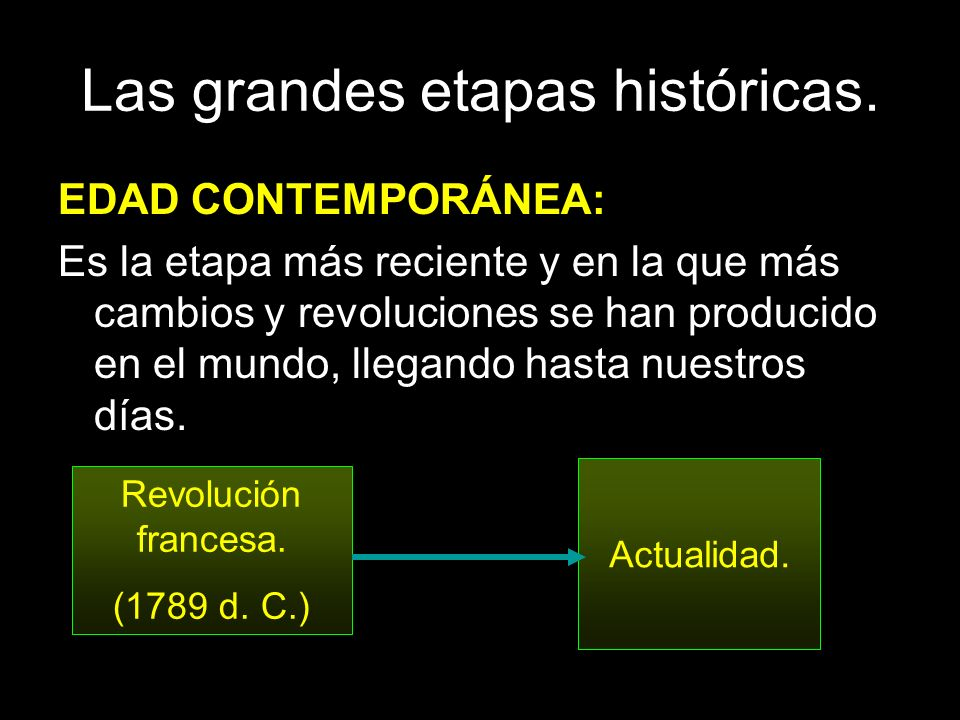 Las grandes etapas históricas.