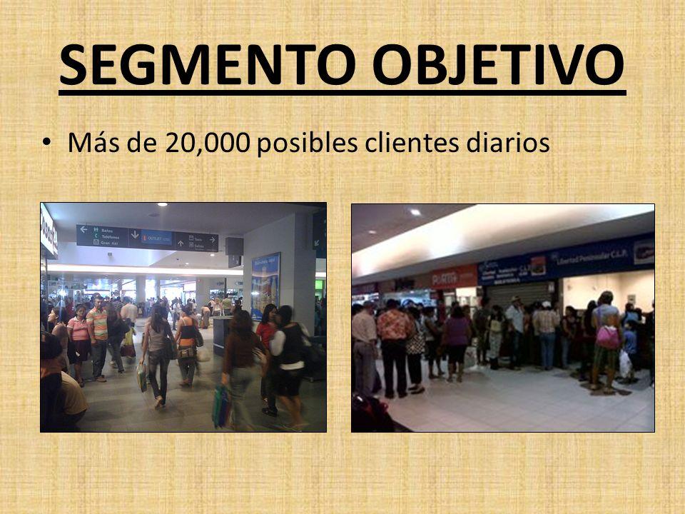 SEGMENTO OBJETIVO Más de 20,000 posibles clientes diarios