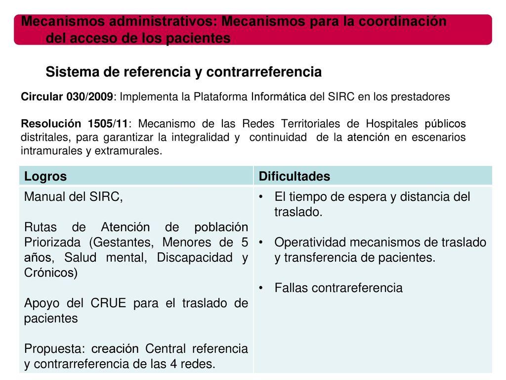 Increíble Reanudar Jefe Administrativo Imagen - Ejemplo De Colección ...