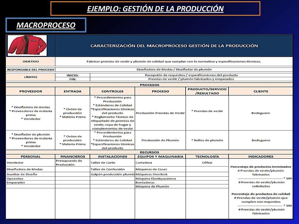 Atractivo Reanudar La Gestión Del Vendedor Patrón - Ejemplo De ...