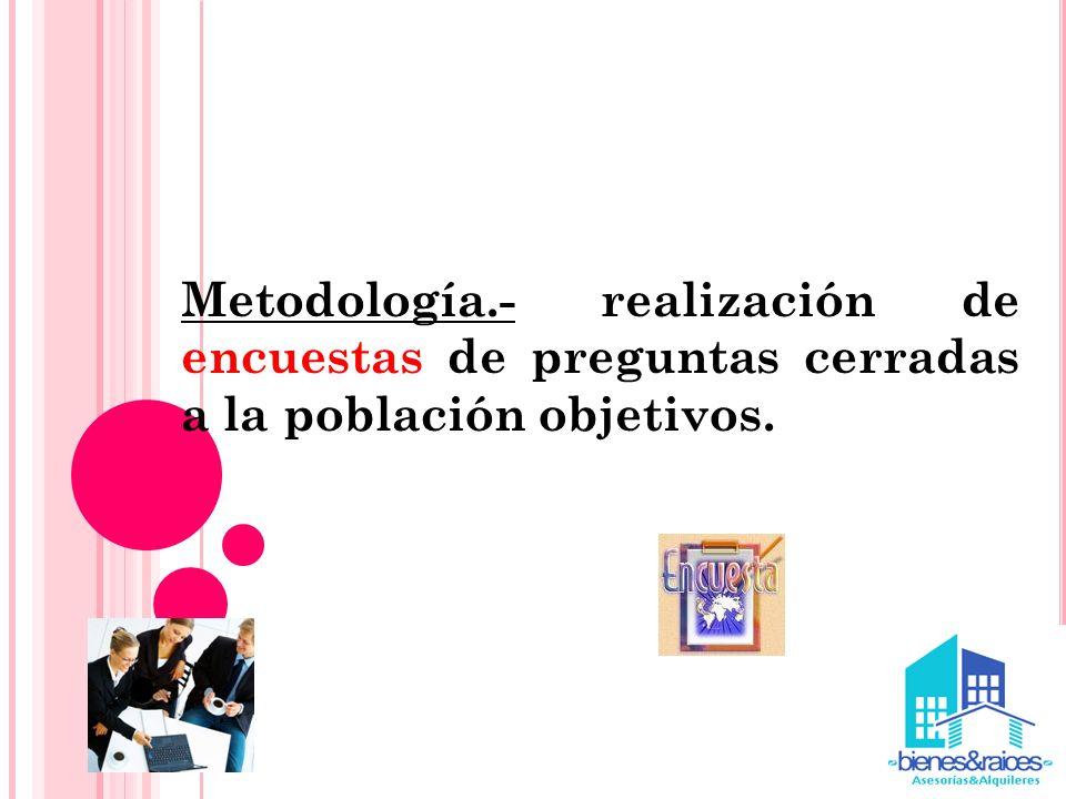 Metodología.- realización de encuestas de preguntas cerradas a la población objetivos.