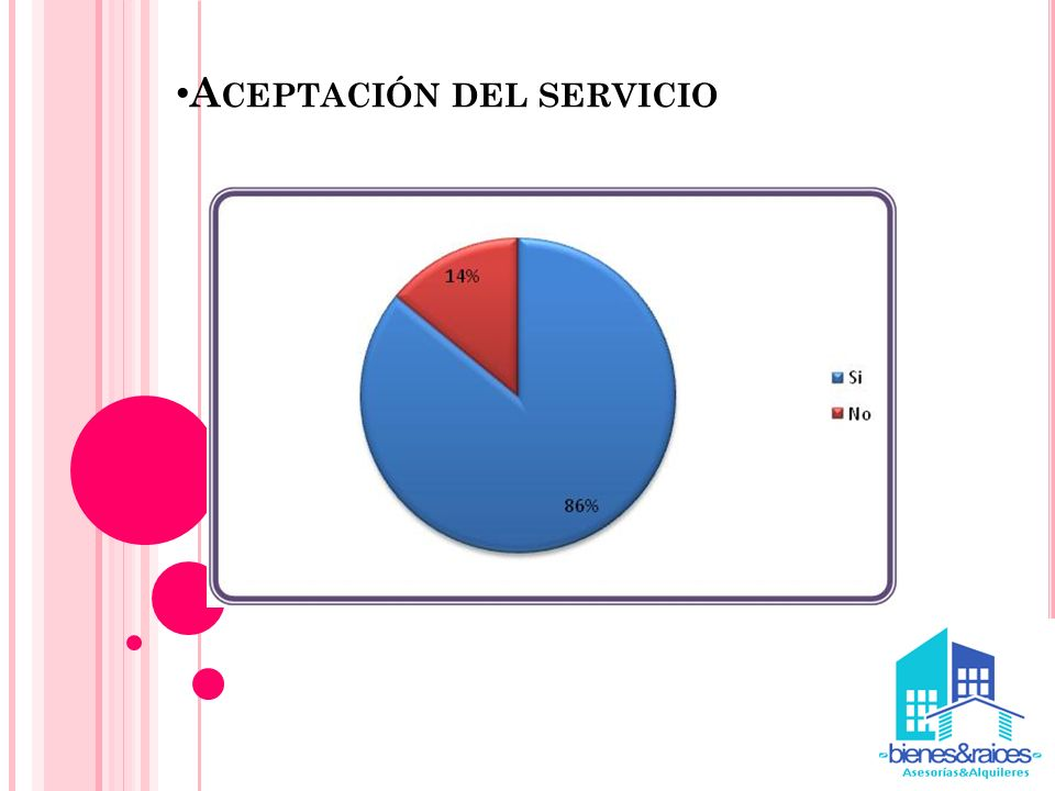 Aceptación del servicio