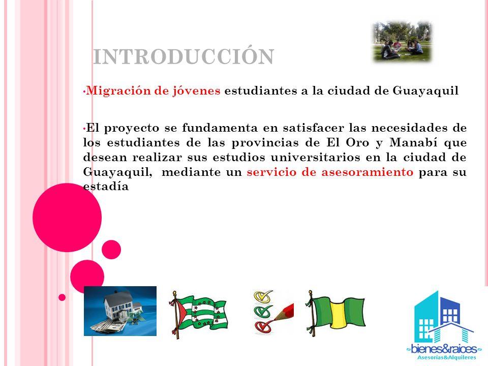 INTRODUCCIÓN Migración de jóvenes estudiantes a la ciudad de Guayaquil