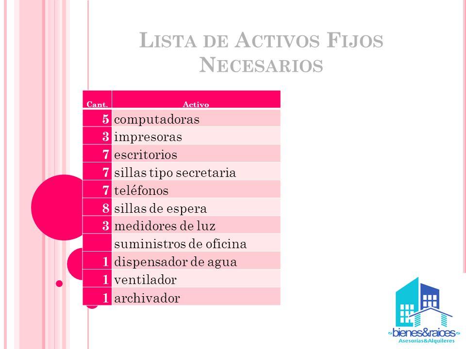 Lista de Activos Fijos Necesarios