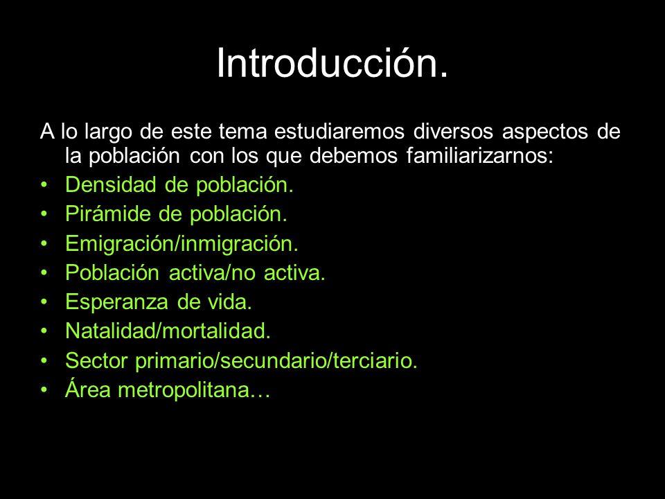 Introducción. A lo largo de este tema estudiaremos diversos aspectos de la población con los que debemos familiarizarnos: