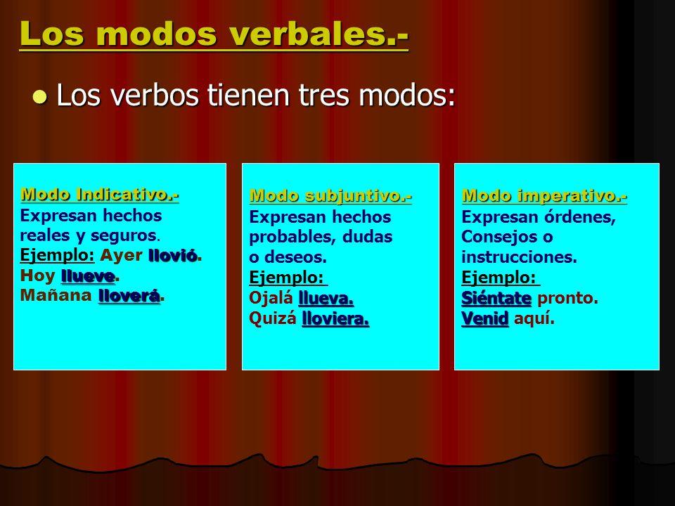 Los modos verbales.- Los verbos tienen tres modos: Modo Indicativo.-