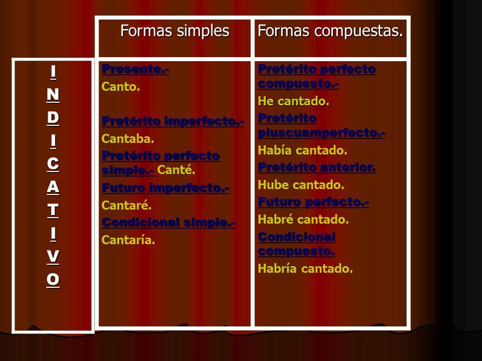 Formas simples Formas compuestas. I N D C A T V O Presente.- Canto.