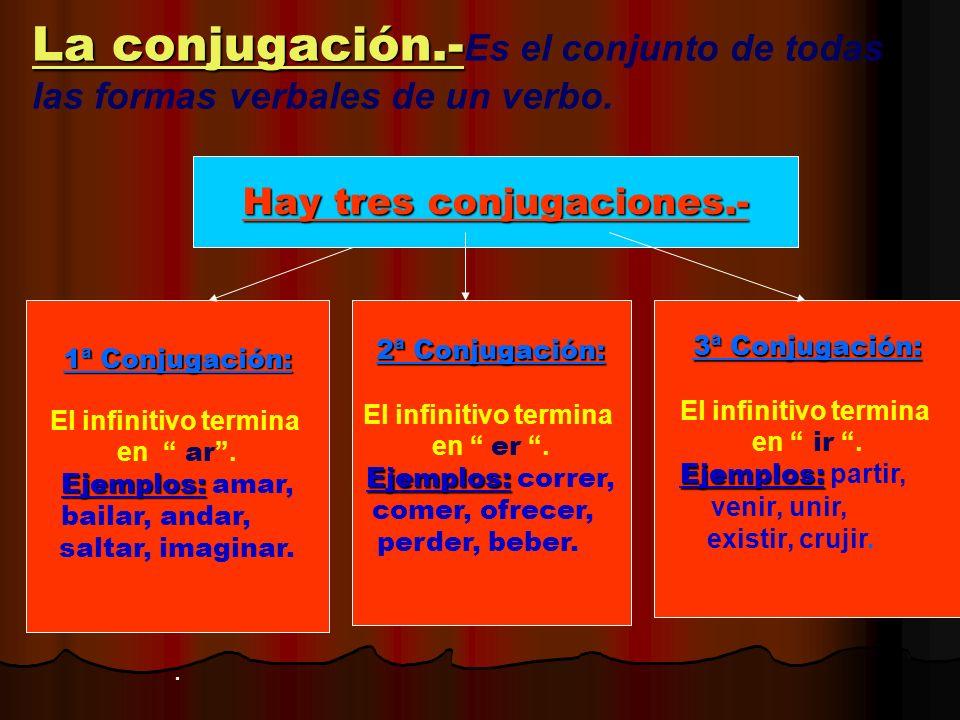 Hay tres conjugaciones.-