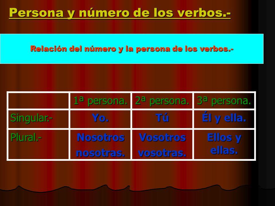 Persona y número de los verbos.-