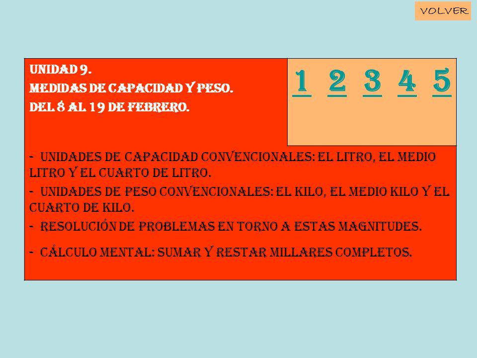 1 2 3 4 5 Unidad 9. MEDIDAS DE CAPACIDAD Y PESO.