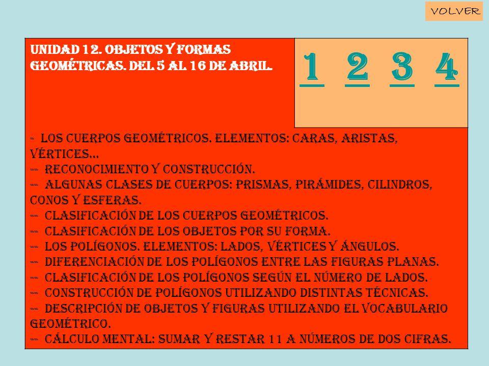 1 2 3 4 Unidad 12. OBJETOS Y FORMAS GEOMÉTRICAS. Del 5 al 16 de abril.