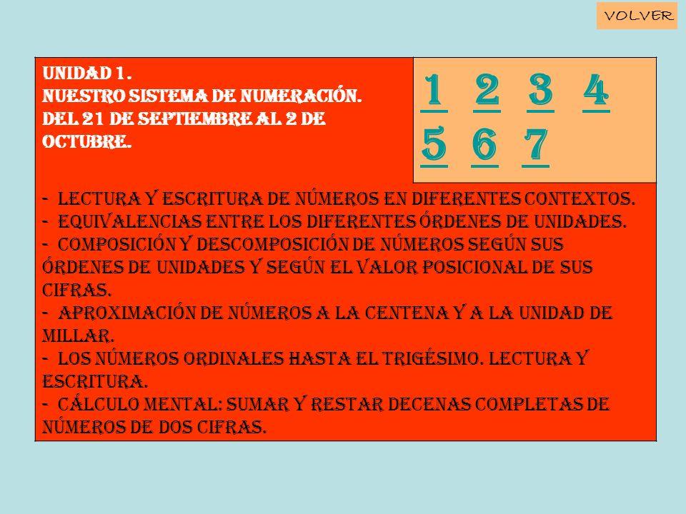 1 2 3 4 5 6 7 Unidad 1. NUESTRO SISTEMA DE NUMERACIÓN.