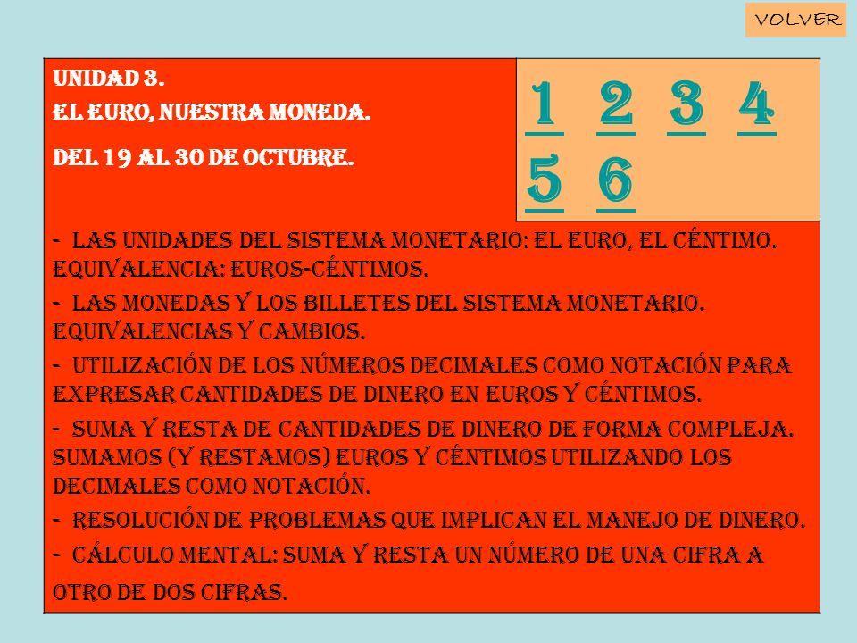 1 2 3 4 5 6 Unidad 3. EL EURO, NUESTRA MONEDA.