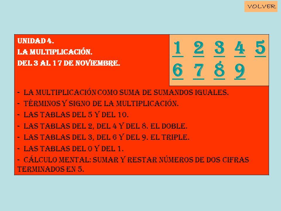 1 2 3 4 5 6 7 8 9 Unidad 4. LA MULTIPLICACIÓN.